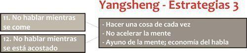 Las estrategias de trabajo en el antiguo Yangsheng.