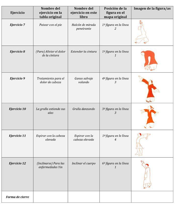 Los ejercicios Qigong de Mawangdui parte 2
