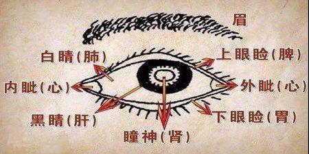 Qigong Ming Mu Gong
